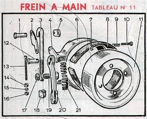 Frein A Main : frein main souchman 39 s home tout ce que vous avez voulu savoir sur la jeep willys ford ou ~ Accommodationitalianriviera.info Avis de Voitures