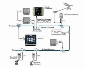 Garmin G5 Wiring Diagram