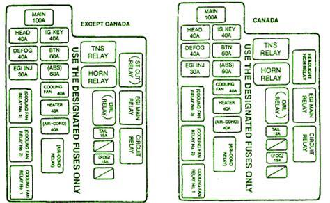 Fuse Box Mazda 626 2000 1998 mazda 626 2000 fuse box diagram circuit wiring diagrams