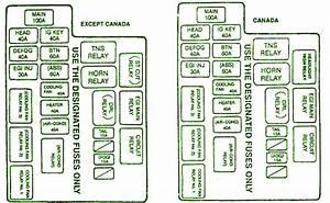 1996 Mazda Protege Fuse Diagram : 1996 mazda 626 2 0 l 4cyl main fuse box diagram auto ~ A.2002-acura-tl-radio.info Haus und Dekorationen