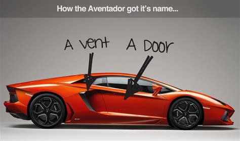 Cars Names by How Cars Got Their Names