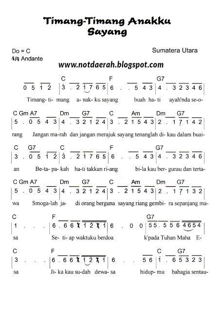 not angka lagu kicir kicir not angka timang timang anakku sayang not angka lagu daerah indonesia