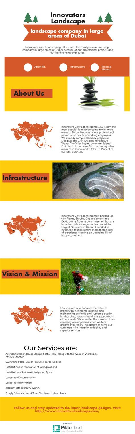 lanscaping cost 25 best landscaping prices ideas on pinterest swimming pool size swimming pool prices and