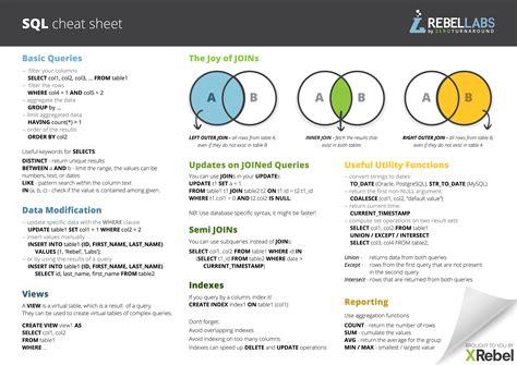sql tutorial cheat sheet rebellabs zeroturnaroundcom