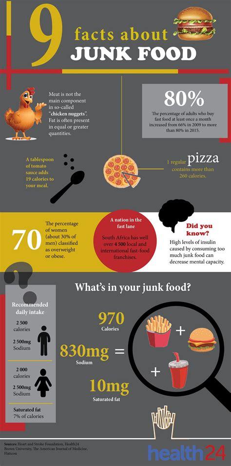 disturbing facts  junk food health