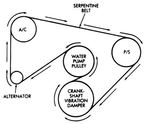 Repair Guides Routine Maintenance Tune
