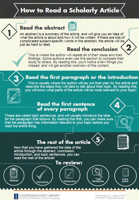Understand Peerreviewed Articles  English Language