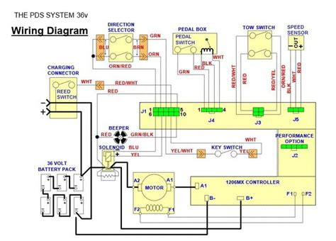 electric ezgo golf cart wiring diagrams golf carts