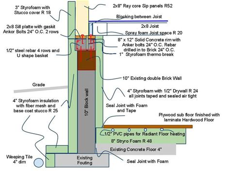cross sections house construction google search