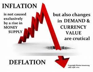 Was Ist Deflation : wie die deflation re depression die europ ische wirtschaft vernichten wird propagandafront ~ Frokenaadalensverden.com Haus und Dekorationen