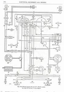 Land Rover Wiring Diagram