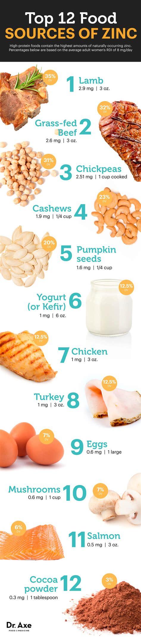 cuisine zinc vitamin zinc 50 mg 100 tabs 100 end 10 10 2016 2 15 pm