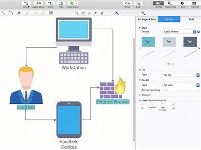Network Diagram Security Create System Conceptdraw Software