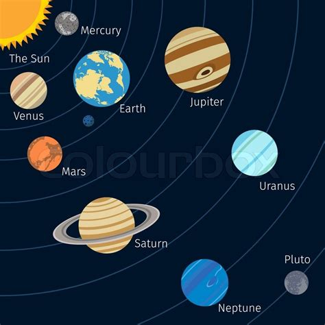 Solar system background with sun planet orbits and stars