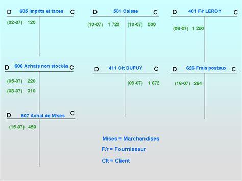 concours secretaire comptable banque de 28 images plan comptable utilit 233 pour un bilan