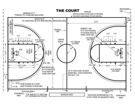tips     basketball court stencils layouts