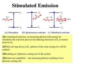 Photon Light led amp laser sources of light