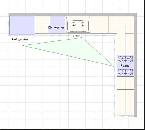 Galley Kitchen Designs Ideas - five basic kitchen layouts homeworks hawaii