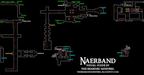 visual guide  naerband