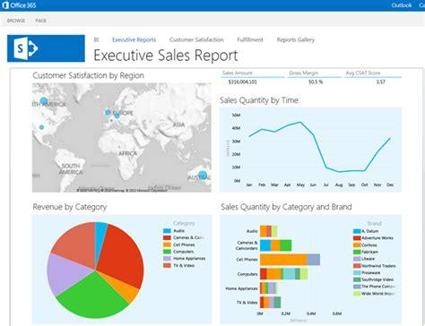 sharepoint  demo interactive charts maps