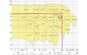 Wiring Diagram 125 H