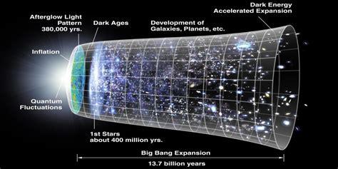 big bang theory revisited