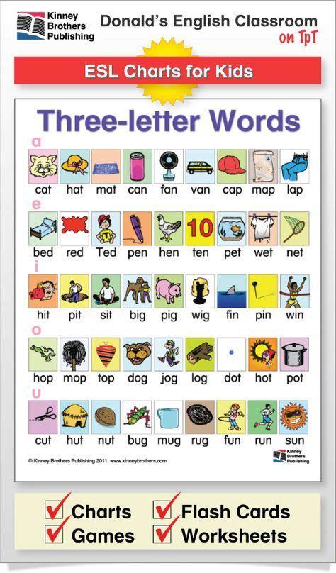 cvc word charts  images cvc words  letter
