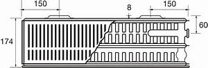 Type De Radiateur : ramo radson ~ Carolinahurricanesstore.com Idées de Décoration