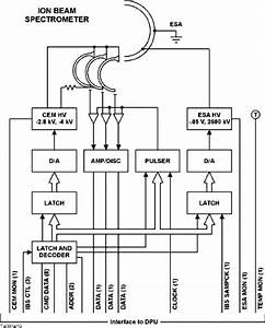Schematic Ibs Electrical Block Diagram