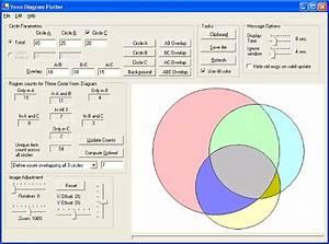 6  Best Venn Diagram Maker Free Download For Windows  Mac