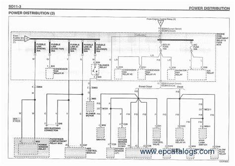Full Repair Informations Hyundai Tucson