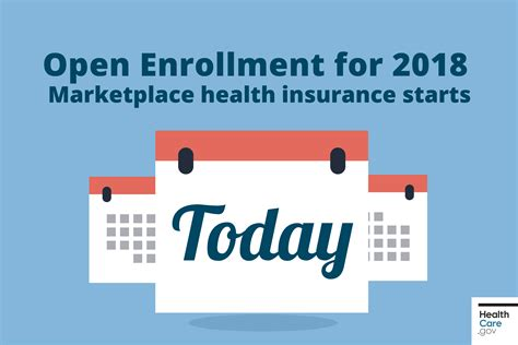 Dc health link is an online marketplace created for individuals, families, and small business owners in the district of columbia to shop, compare, and select health insurance. Important dates for 2018 Open Enrollment| HealthCare.gov