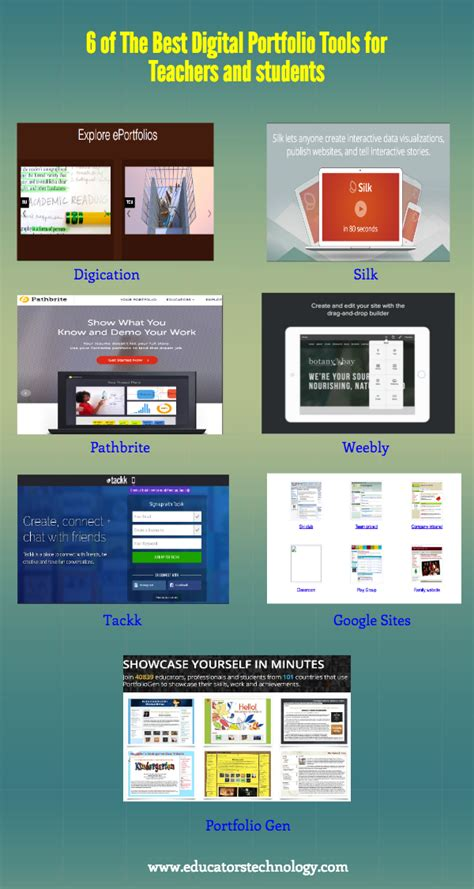 6 of the best web tools for creating digital portfolios