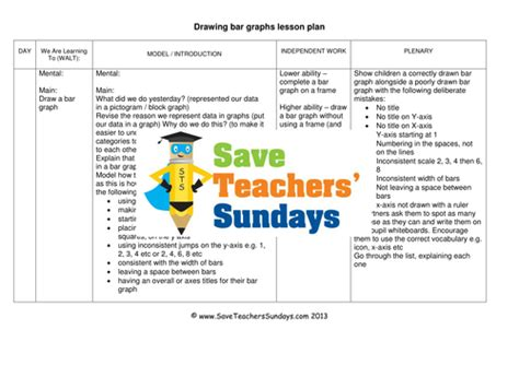 drawing bar graph ks1 worksheets lesson plans powerpoint