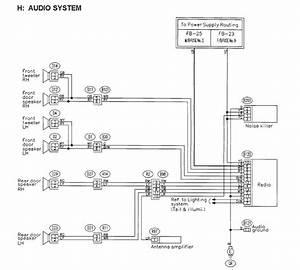 Wiring Diagram Subaru Impreza Sti Outstanding Diagrams