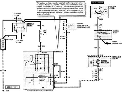 Wiring Alternator Diagram Electrical Website