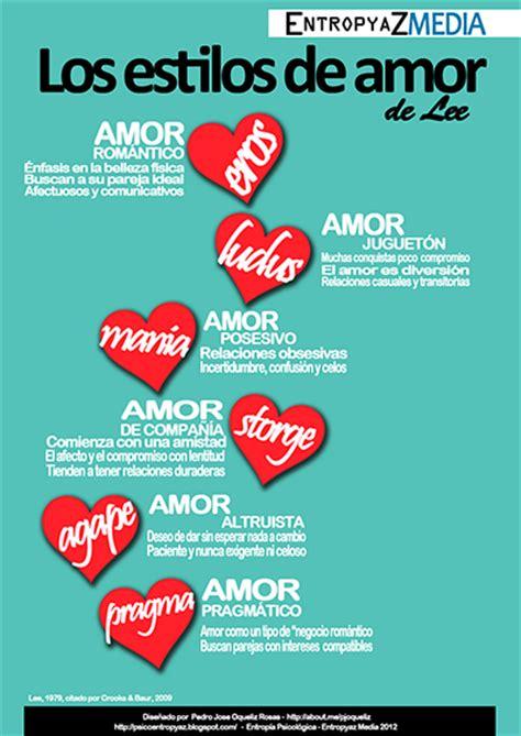 Tipos De Amor Infograf 237 A Tipos De Amor Buscar Pareja Estable Twin