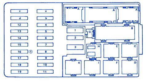 E34 Fuse Box Diagram by Mercedes E300 W124 1994 Fuse Box Block Circuit