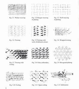 Basketry Techniques