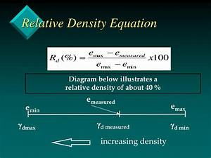 Ppt - Review Of Relative Density Principles Powerpoint Presentation