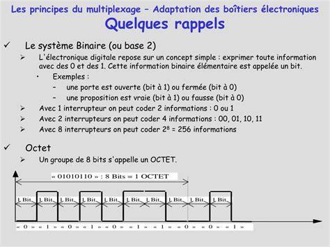 PPT - Le multiplexage automobile PowerPoint Presentation ...