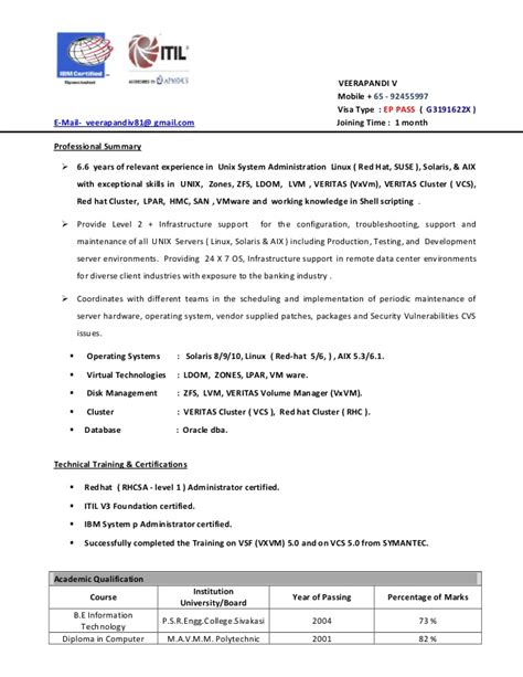 oracle dba resume exle ideas sle oracle dba resume 28