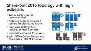 What U0026 39 S New In Sharepoint 2016