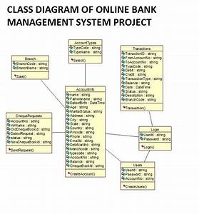 Online Course Management System Project Report