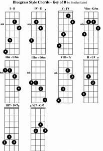 Free Mandolin Chord Chart Key Of B In 2019