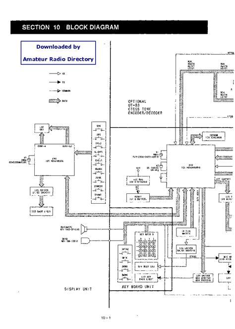 schematic z1 the wiring diagram readingrat net