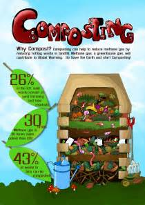 the ultimate wedding planner composting why compost infographic infographic list