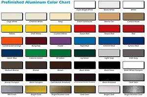 aluminum sheet black anodized aluminum sheet metal With colored tin sheets