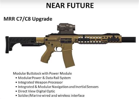 US Marine Corps Working with Colt Canada? - The Firearm ...
