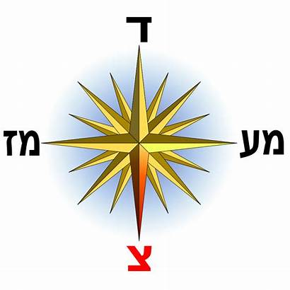 Svg Compass Rose He 2835 Pixels Wikimedia
